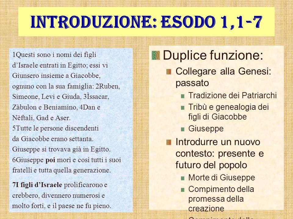 Introduzione: Esodo 1,1-7 Duplice funzione: