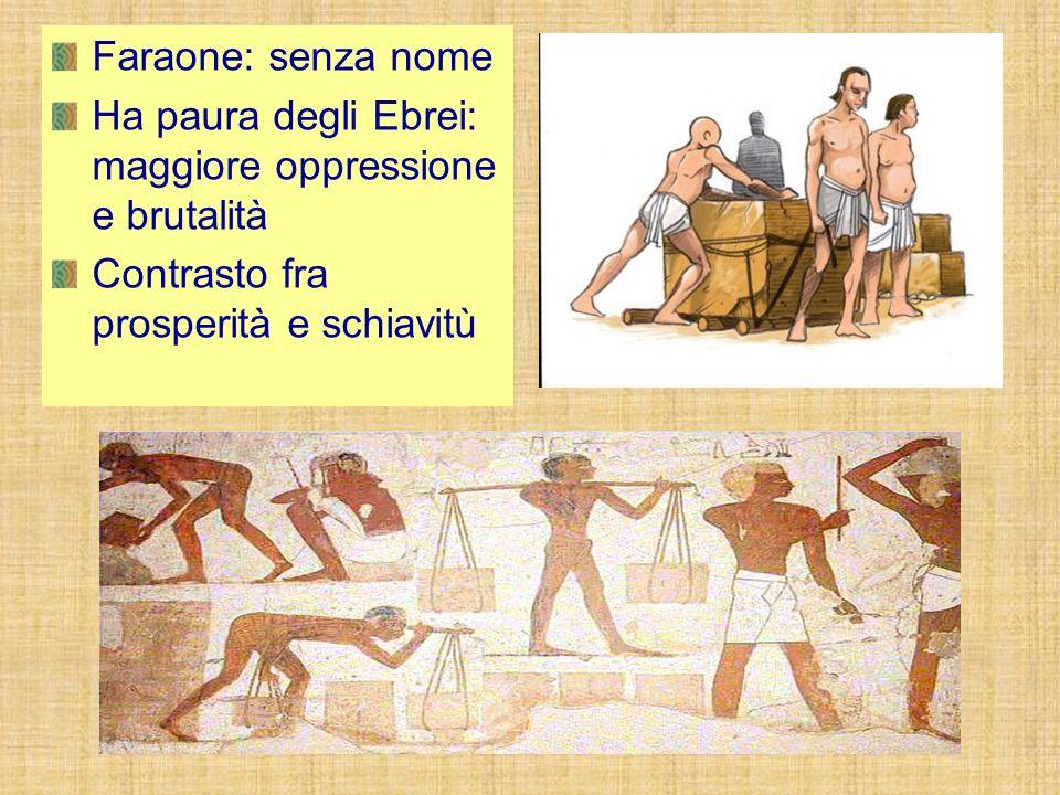Faraone: senza nome Ha paura degli Ebrei: maggiore oppressione e brutalità.