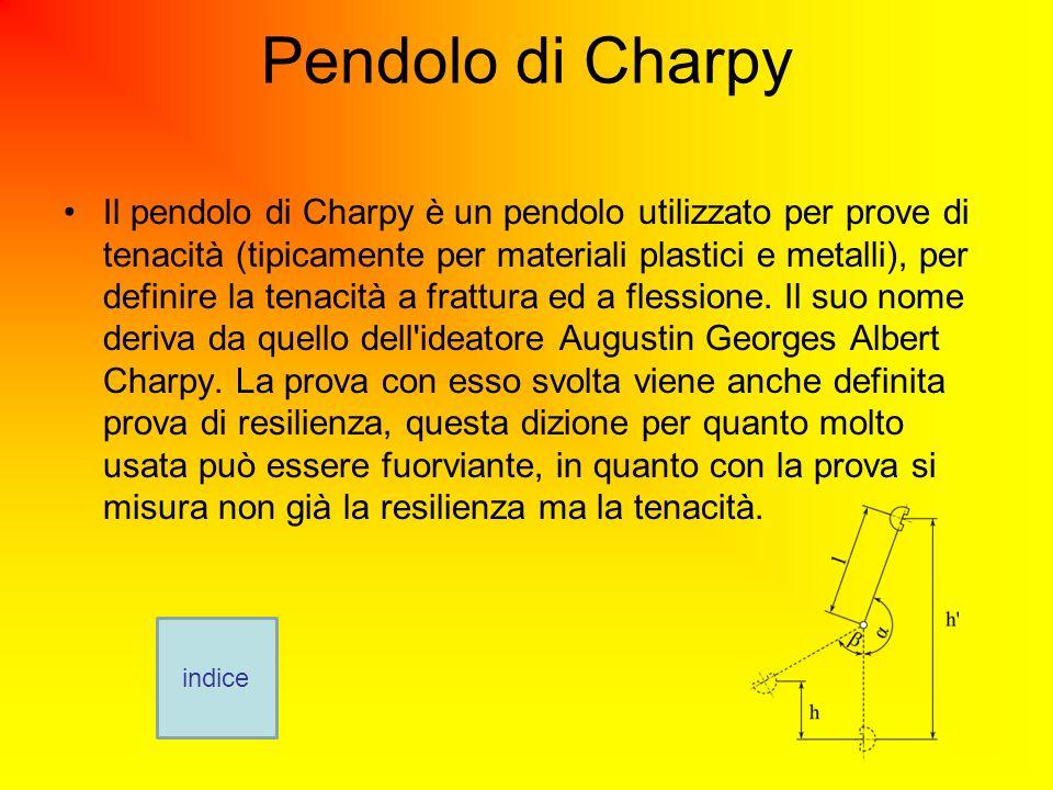 Pendolo di Charpy
