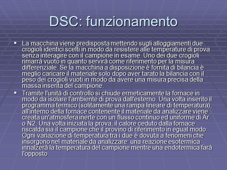 DSC: funzionamento