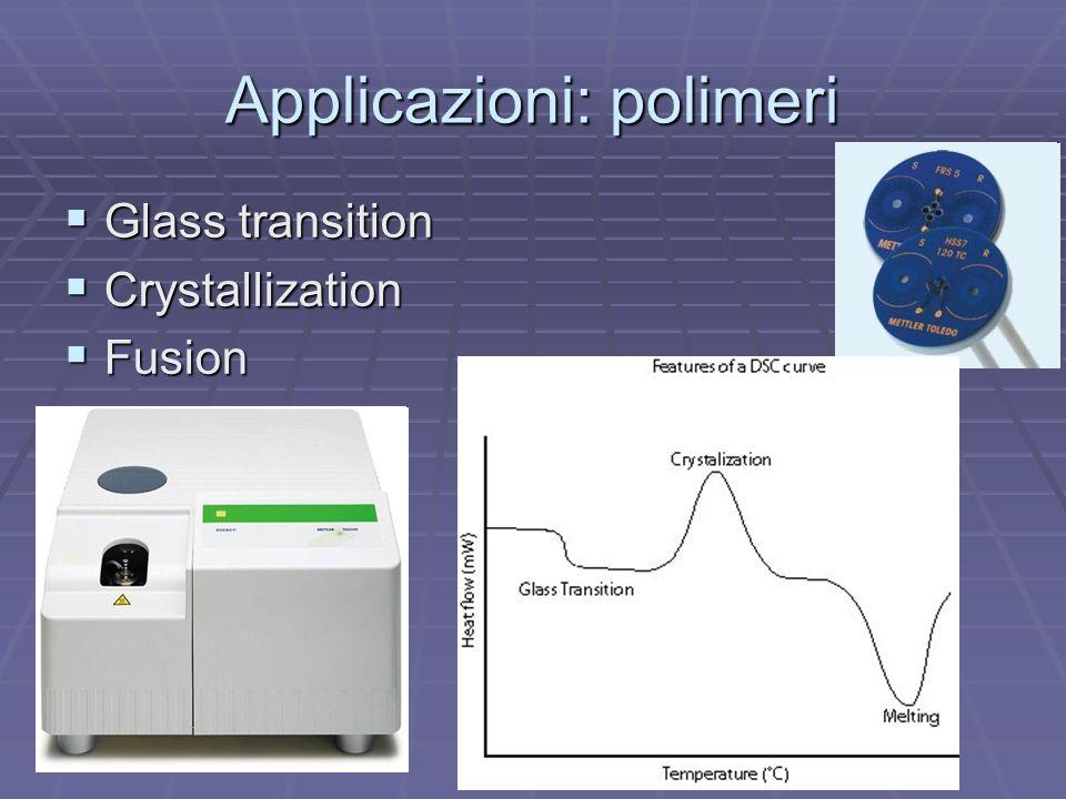 Applicazioni: polimeri