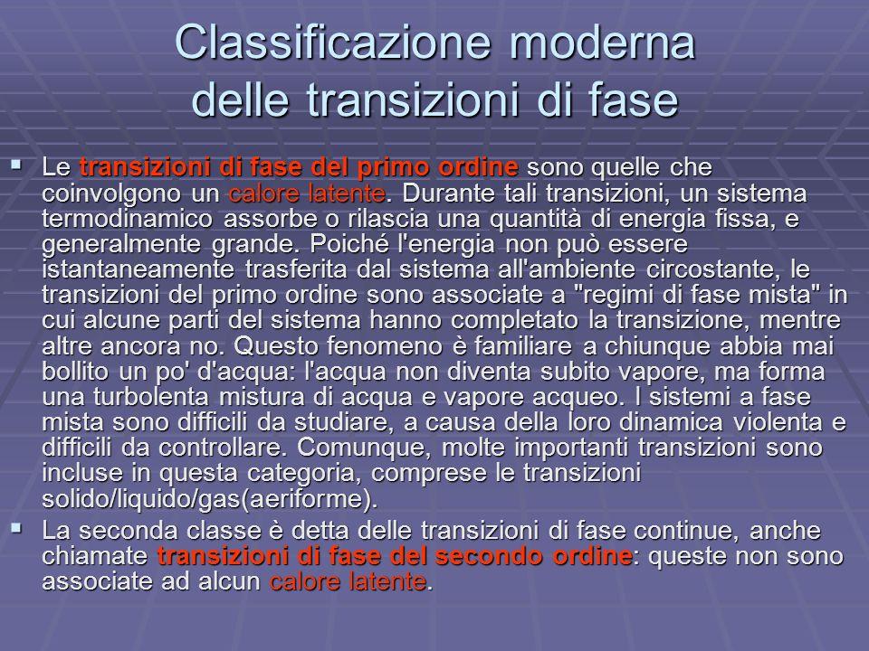 Classificazione moderna delle transizioni di fase