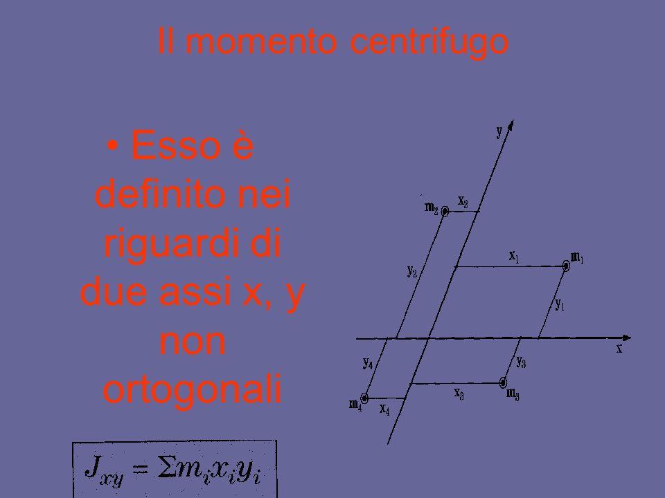 Esso è definito nei riguardi di due assi x, y non ortogonali