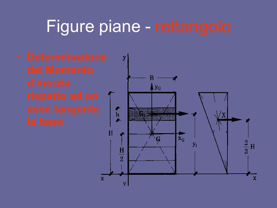 Figure piane - rettangolo