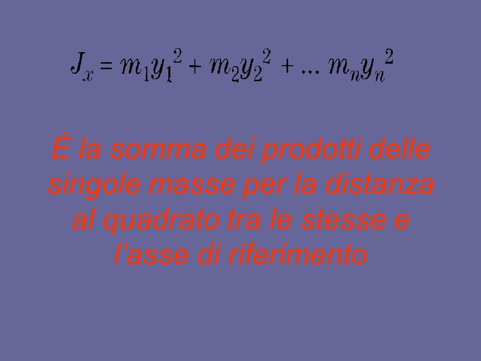 È la somma dei prodotti delle singole masse per la distanza al quadrato tra le stesse e l'asse di riferimento