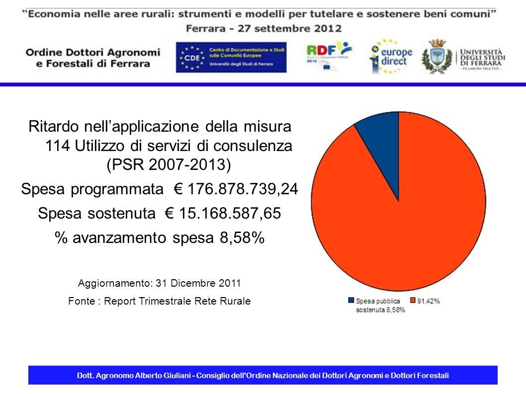 Ritardo nell'applicazione della misura 114 Utilizzo di servizi di consulenza (PSR 2007-2013)