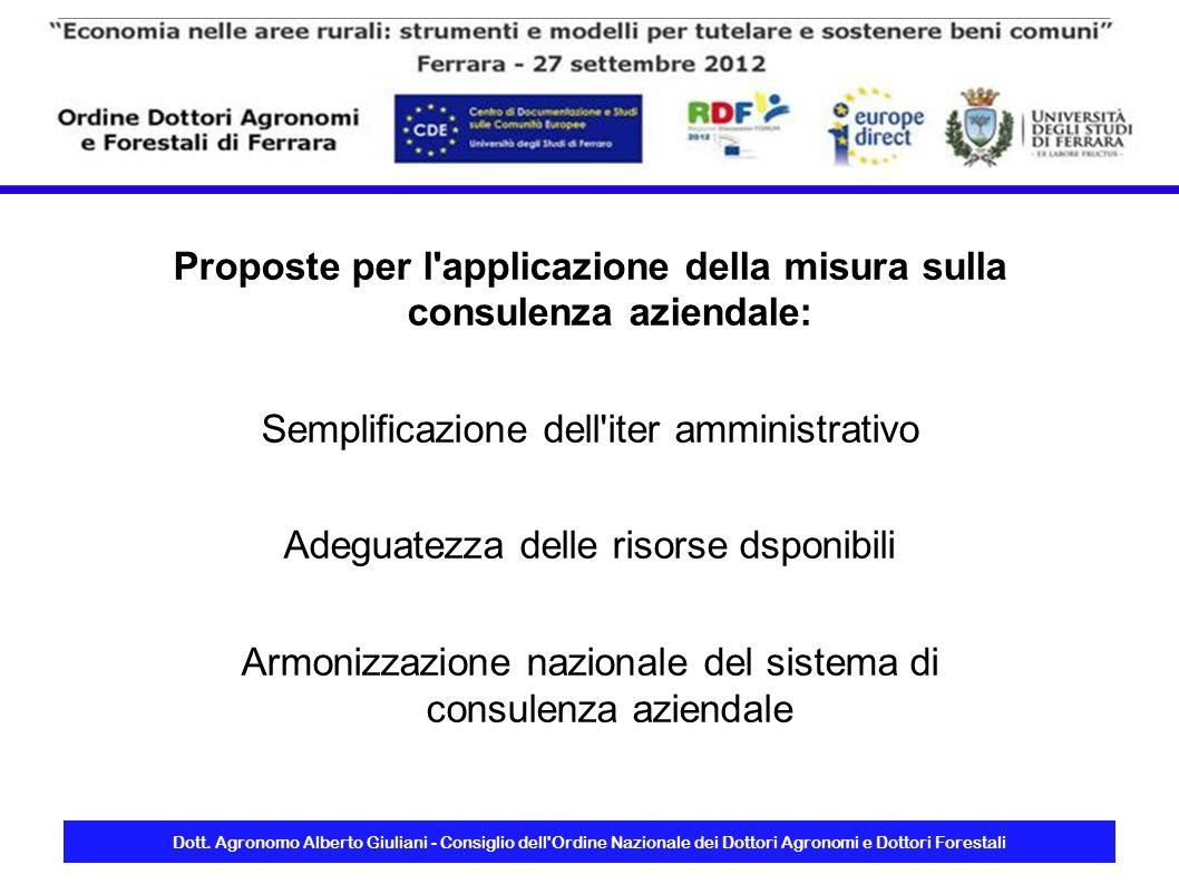 Proposte per l applicazione della misura sulla consulenza aziendale: