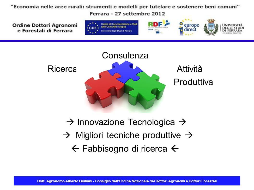  Innovazione Tecnologica   Migliori tecniche produttive 