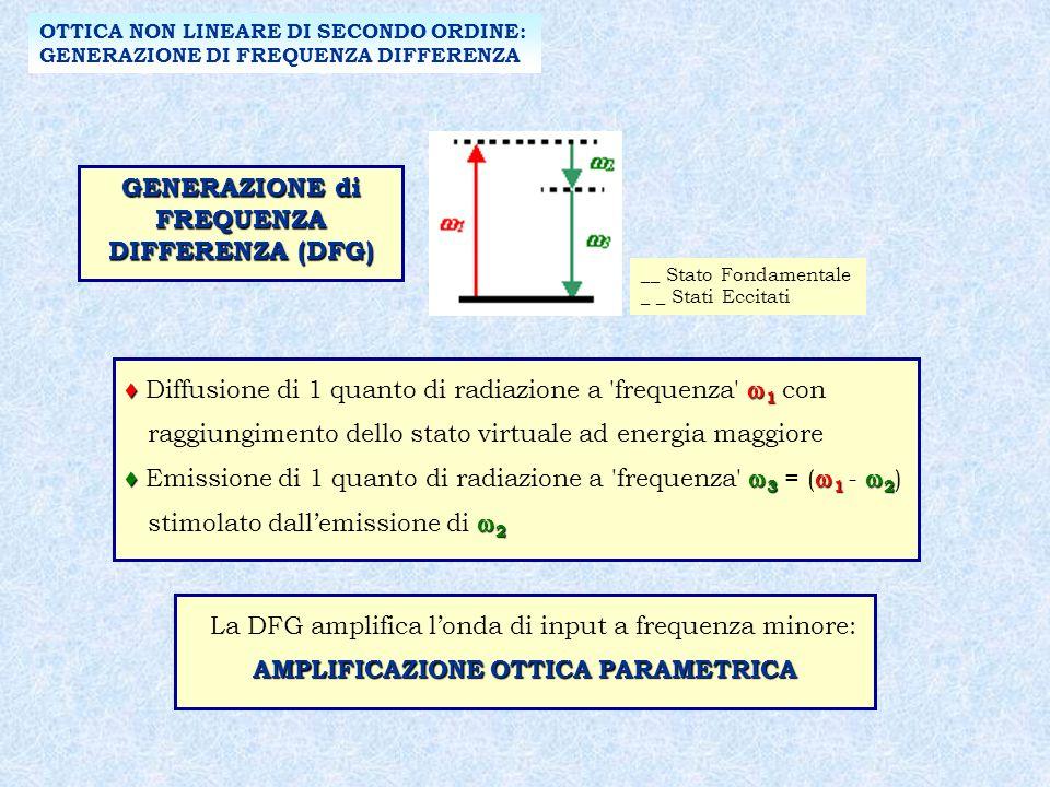 GENERAZIONE di FREQUENZA DIFFERENZA (DFG)