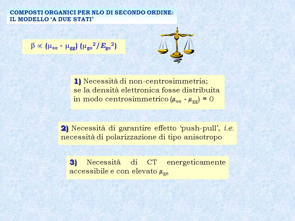b  (ee - gg) (ge2/Ege2)