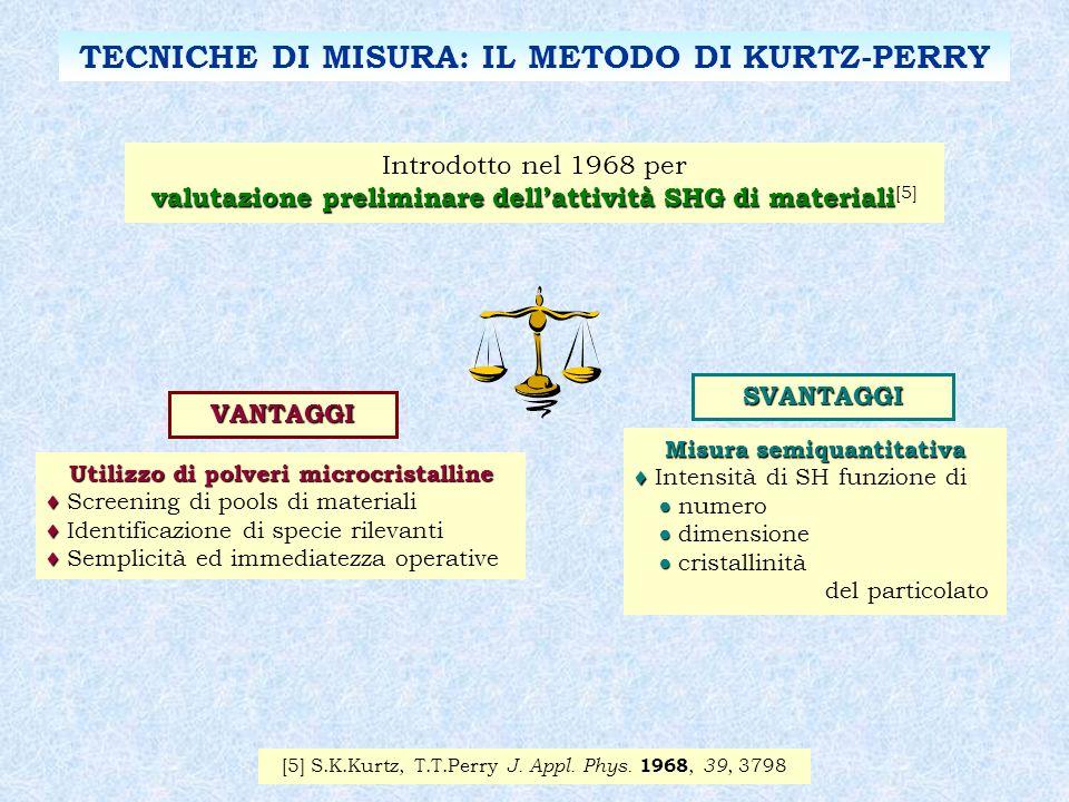 TECNICHE DI MISURA: IL METODO DI KURTZ-PERRY