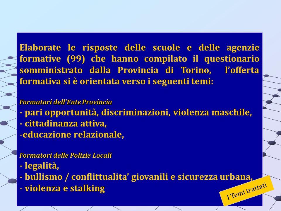 - pari opportunità, discriminazioni, violenza maschile,