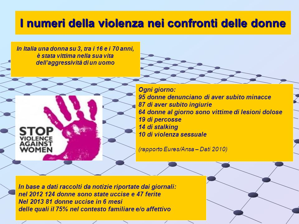 I numeri della violenza nei confronti delle donne
