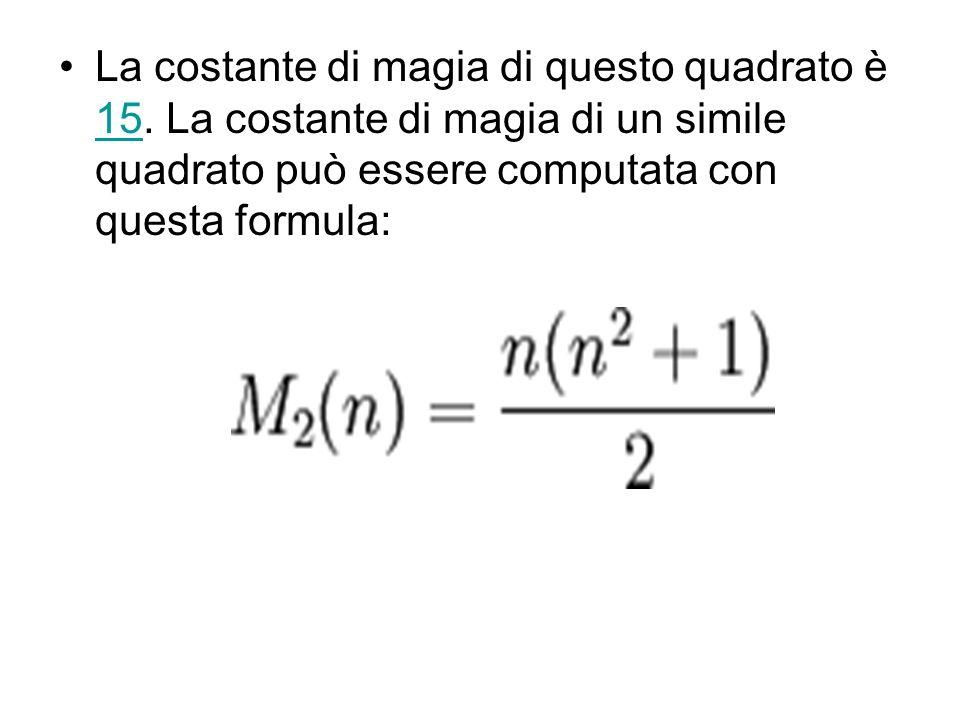 La costante di magia di questo quadrato è 15