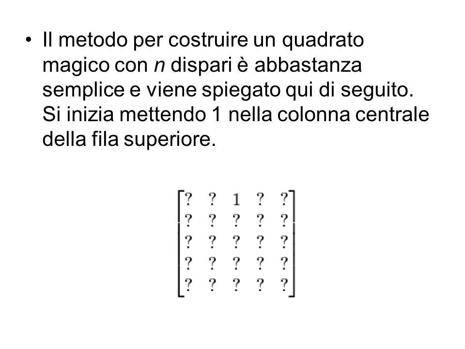 Il metodo per costruire un quadrato magico con n dispari è abbastanza semplice e viene spiegato qui di seguito.