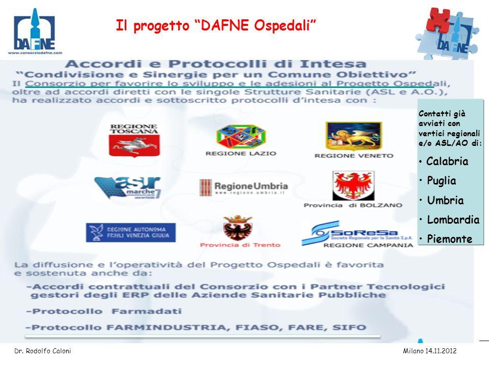 Il progetto DAFNE Ospedali