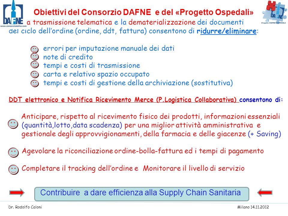 Obiettivi del Consorzio DAFNE e del «Progetto Ospedali»