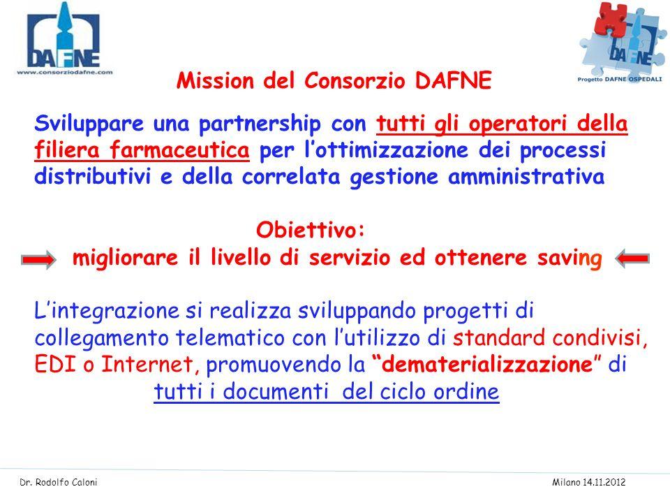 Mission del Consorzio DAFNE