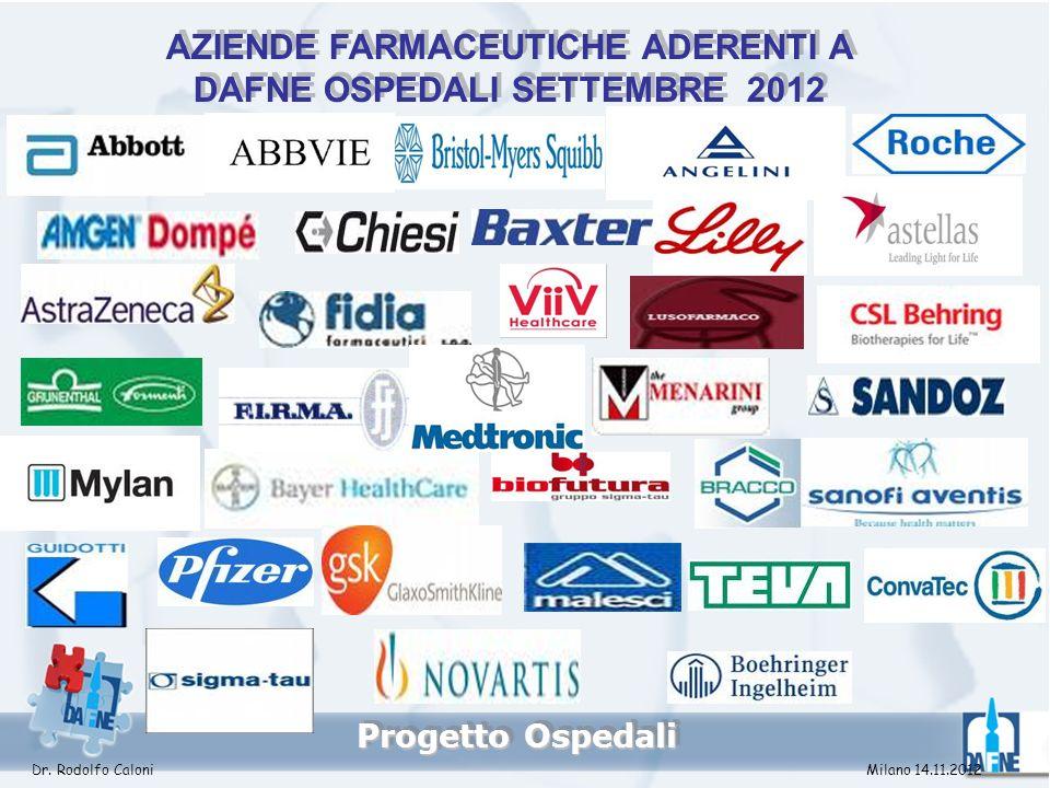 AZIENDE FARMACEUTICHE ADERENTI A DAFNE OSPEDALI SETTEMBRE 2012