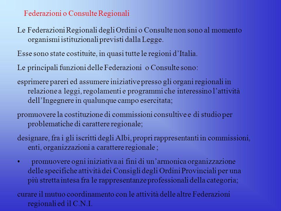 Federazioni o Consulte Regionali