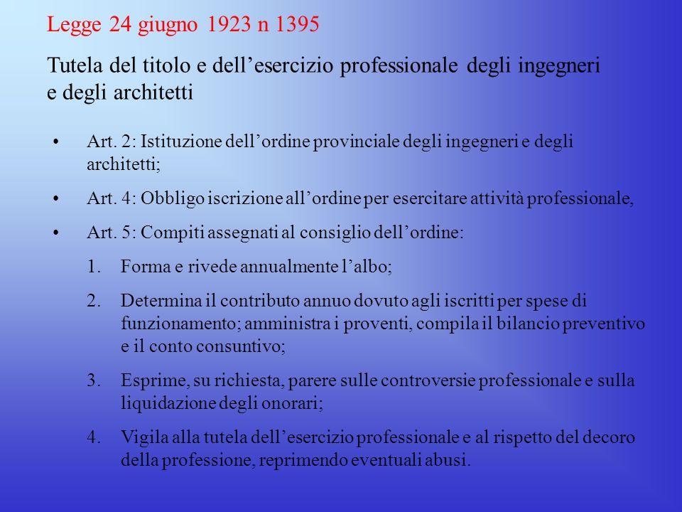 Legge 24 giugno 1923 n 1395 Tutela del titolo e dell'esercizio professionale degli ingegneri e degli architetti.