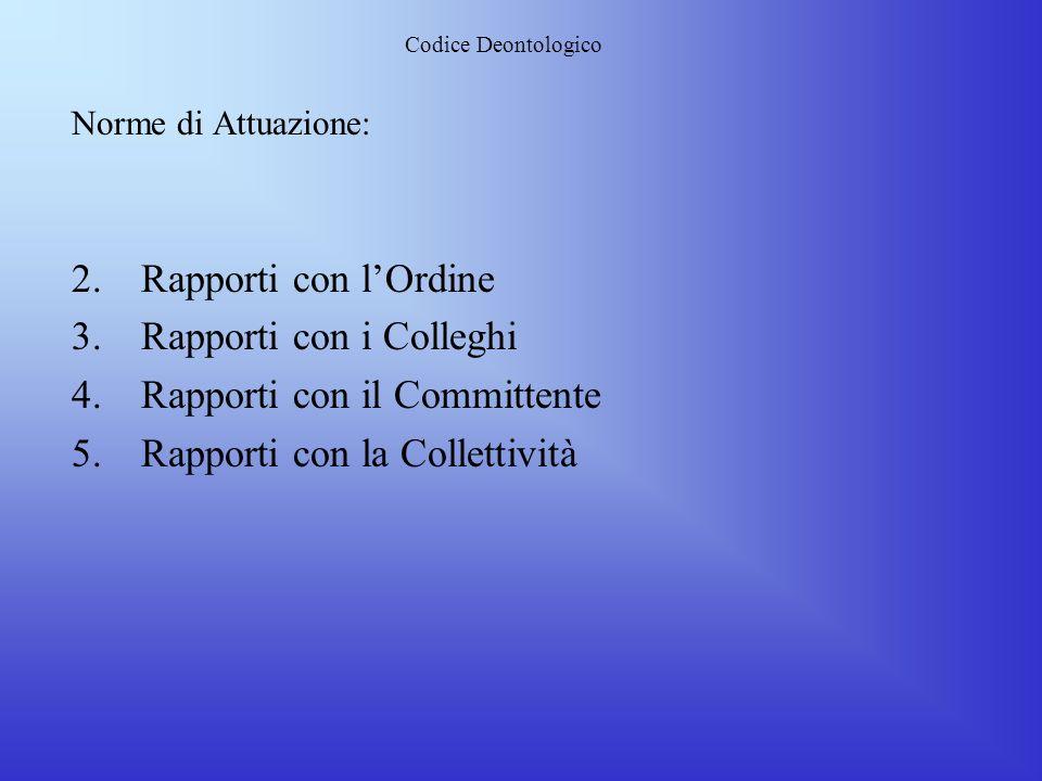 Rapporti con i Colleghi Rapporti con il Committente
