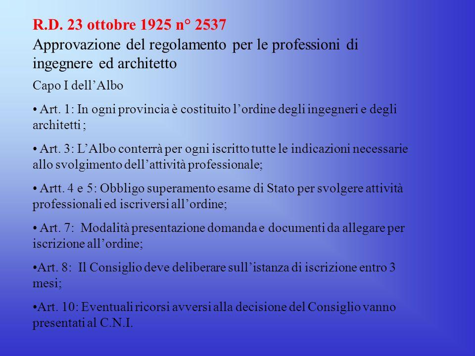 R.D. 23 ottobre 1925 n° 2537 Approvazione del regolamento per le professioni di ingegnere ed architetto.