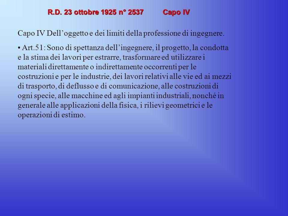 Capo IV Dell'oggetto e dei limiti della professione di ingegnere.