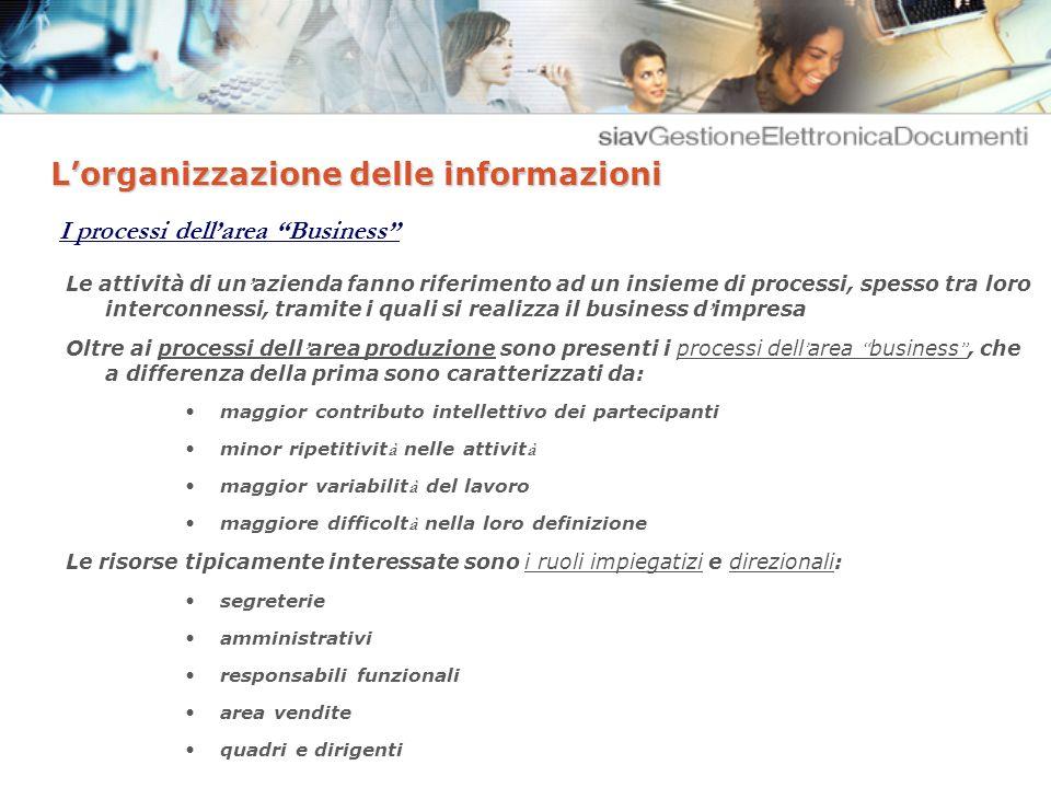 L'organizzazione delle informazioni