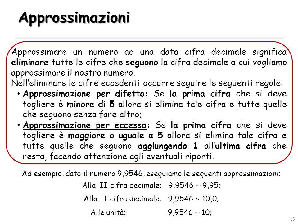 Approssimazioni