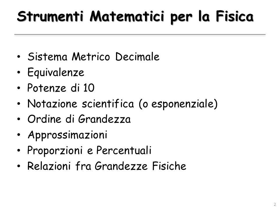 Strumenti Matematici per la Fisica