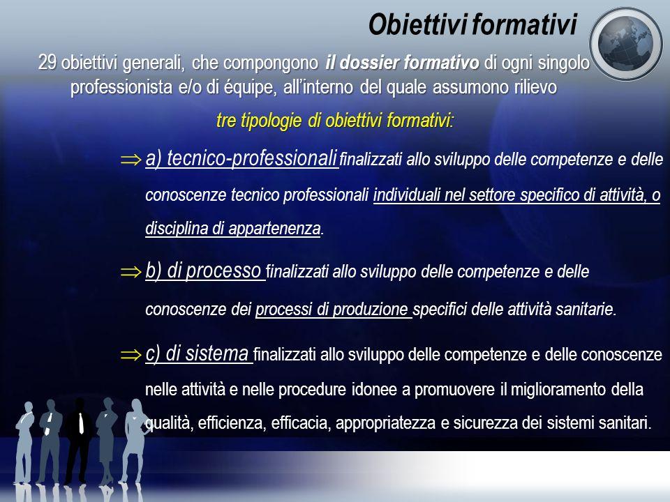 tre tipologie di obiettivi formativi: