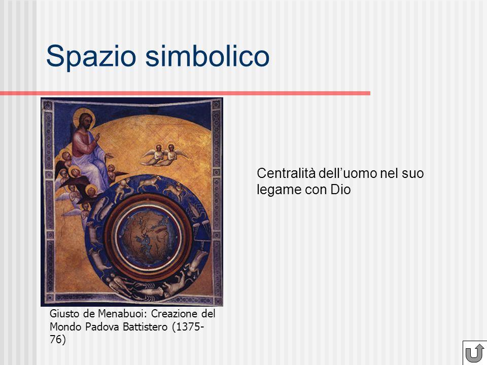 Spazio simbolico Centralità dell'uomo nel suo legame con Dio