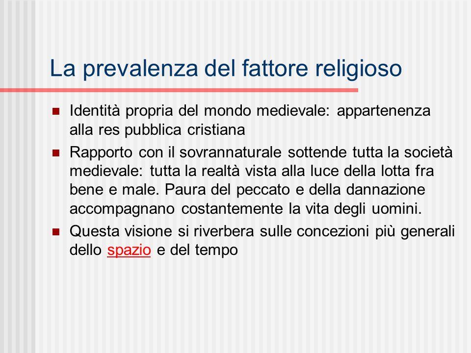 La prevalenza del fattore religioso