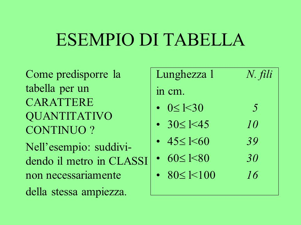 ESEMPIO DI TABELLA Come predisporre la tabella per un CARATTERE QUANTITATIVO CONTINUO