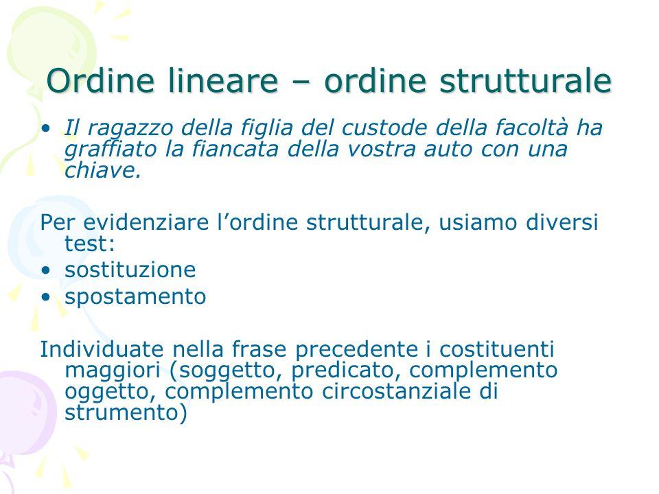 Ordine lineare – ordine strutturale