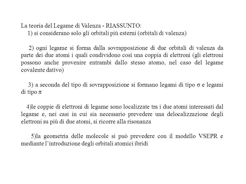 La teoria del Legame di Valenza - RIASSUNTO: