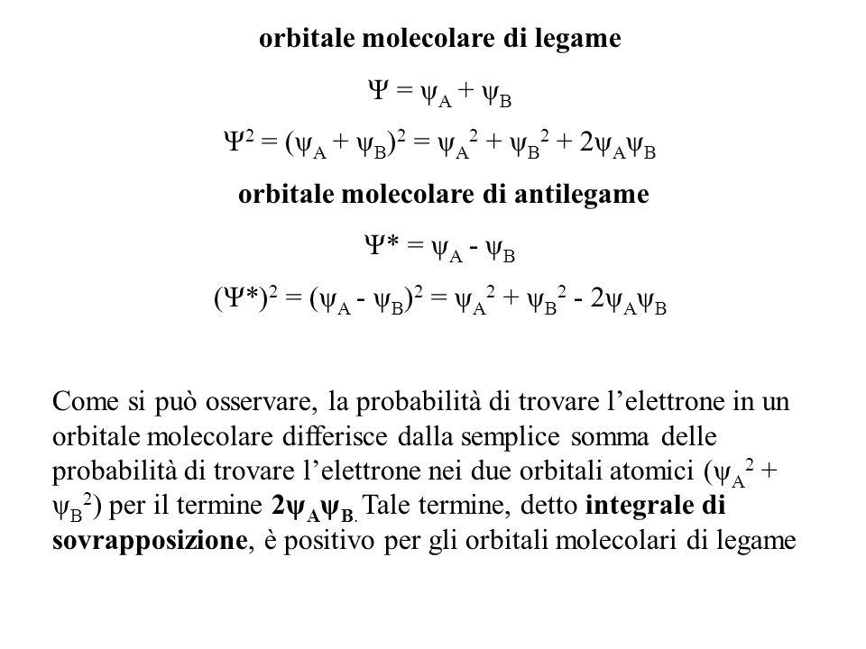 orbitale molecolare di legame Ψ = ψA + ψB