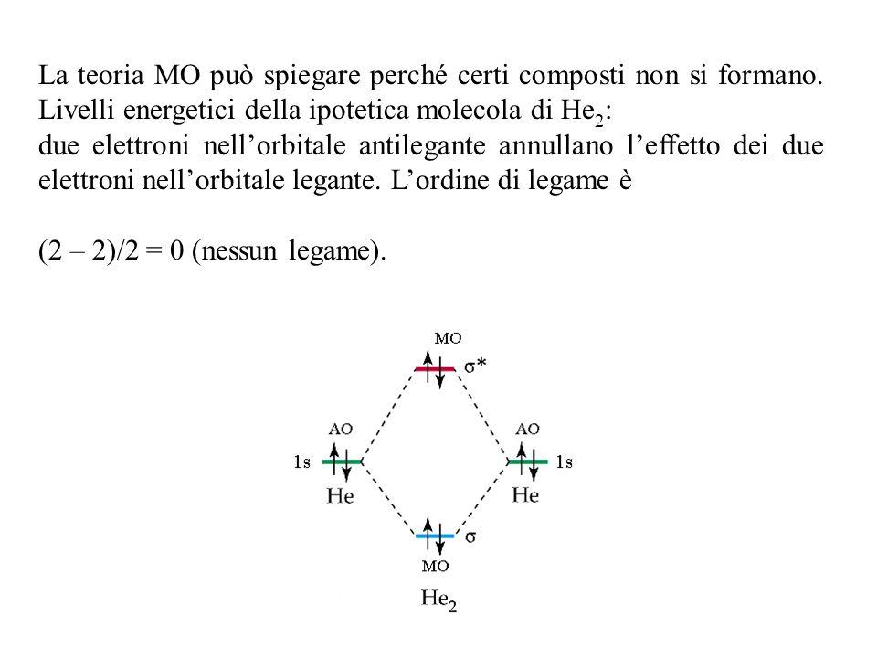 La teoria MO può spiegare perché certi composti non si formano