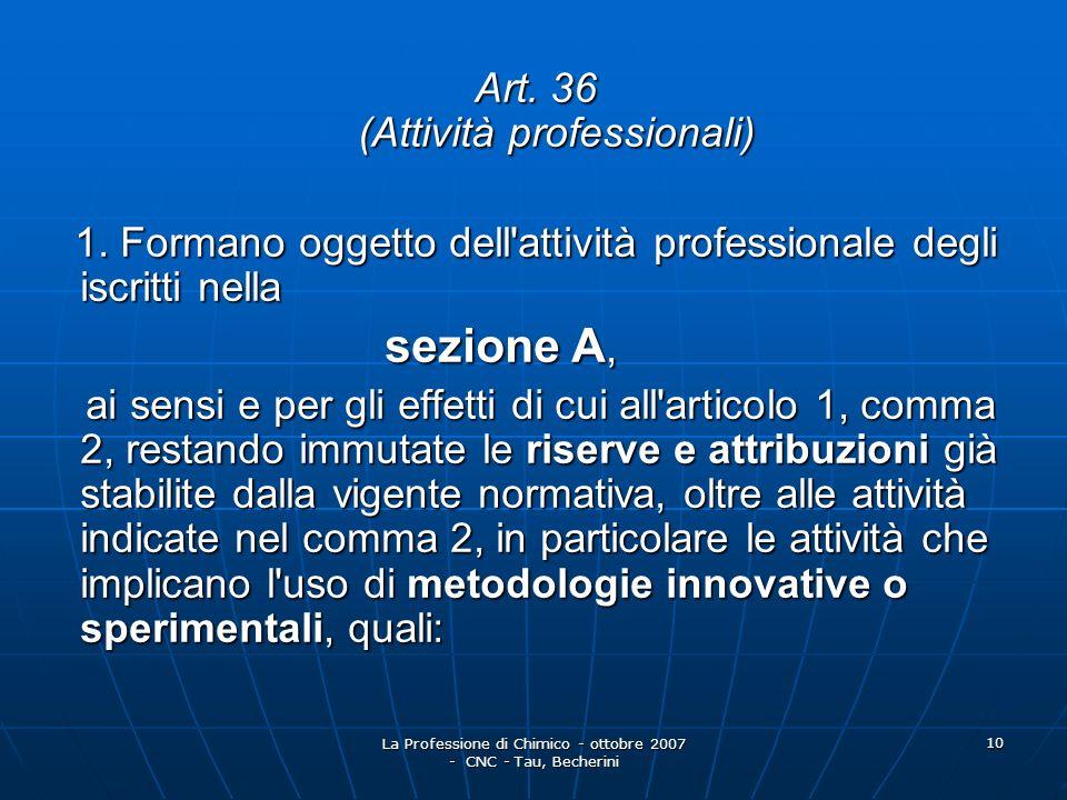 Art. 36 (Attività professionali)
