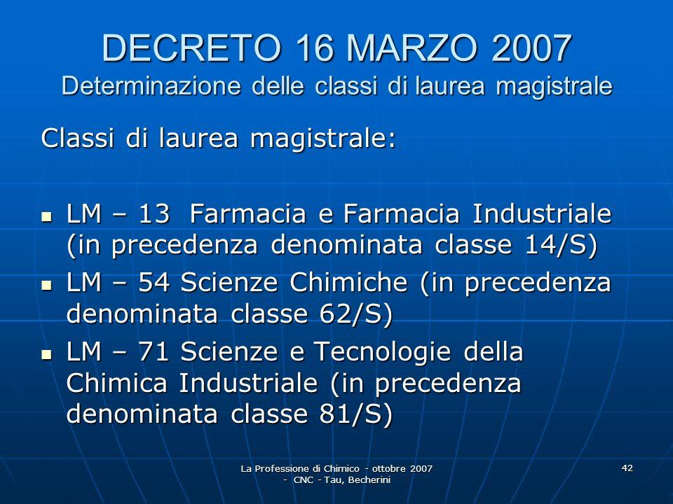 DECRETO 16 MARZO 2007 Determinazione delle classi di laurea magistrale
