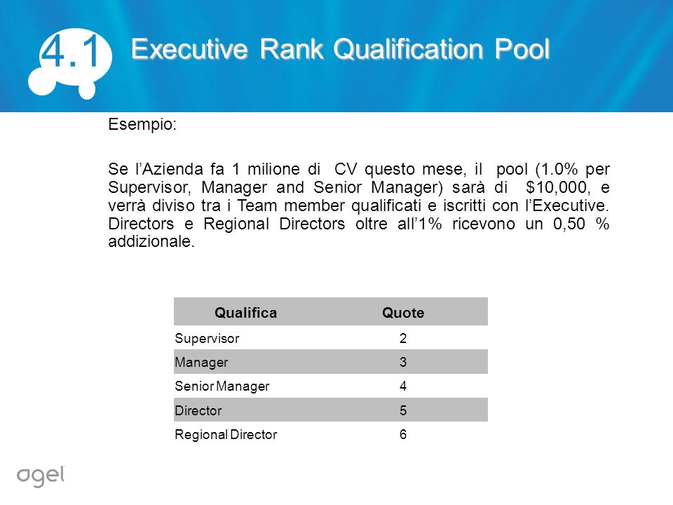 4.1 Executive Rank Qualification Pool Esempio: