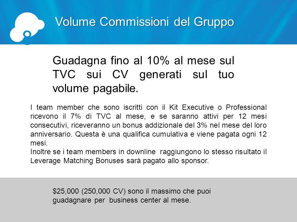 8 Volume Commissioni del Gruppo
