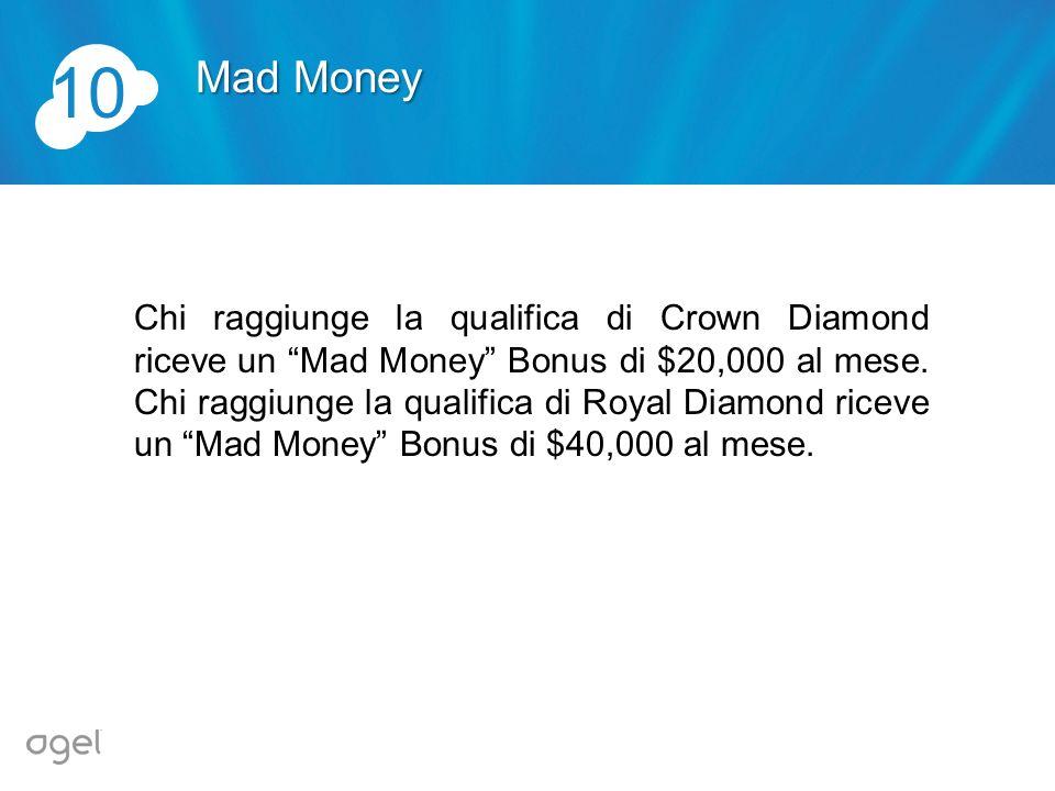 10 Mad Money.