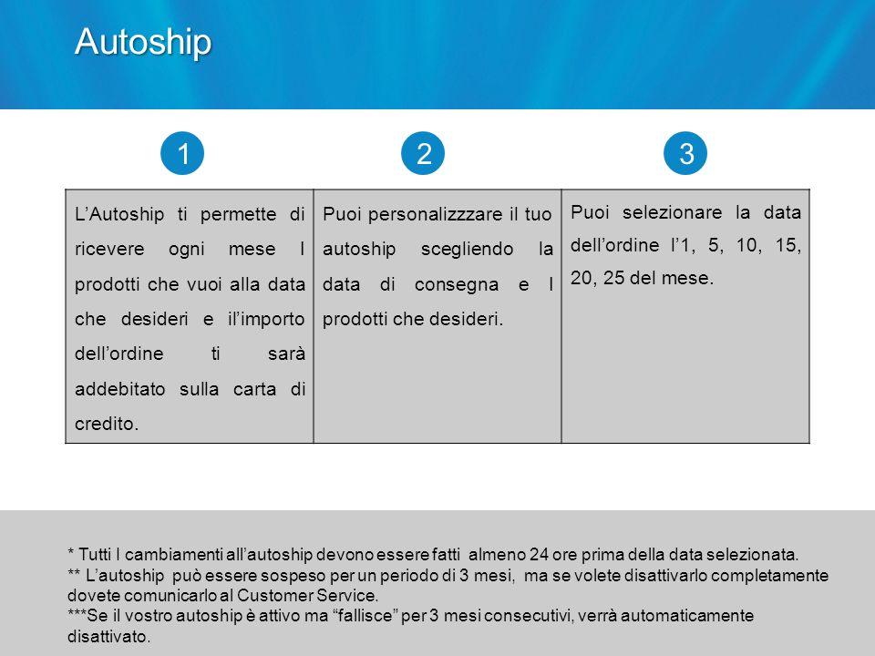 Autoship 1. 2. 3.