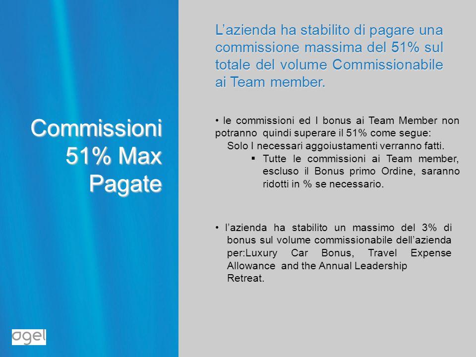 Commissioni 51% Max Pagate