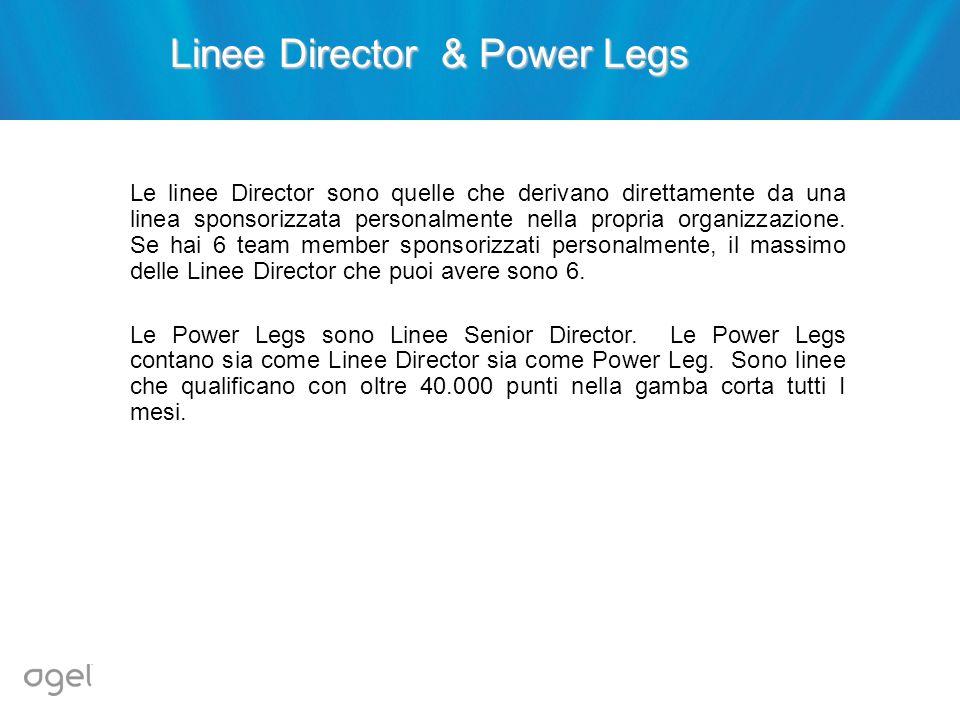 Linee Director & Power Legs