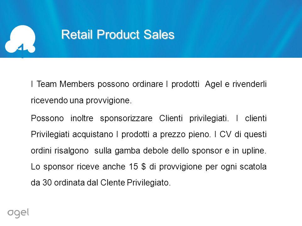 1 Retail Product Sales. I Team Members possono ordinare I prodotti Agel e rivenderli ricevendo una provvigione.
