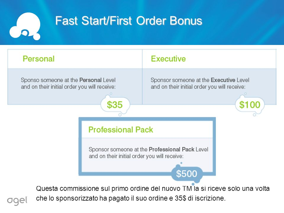 2 Fast Start/First Order Bonus