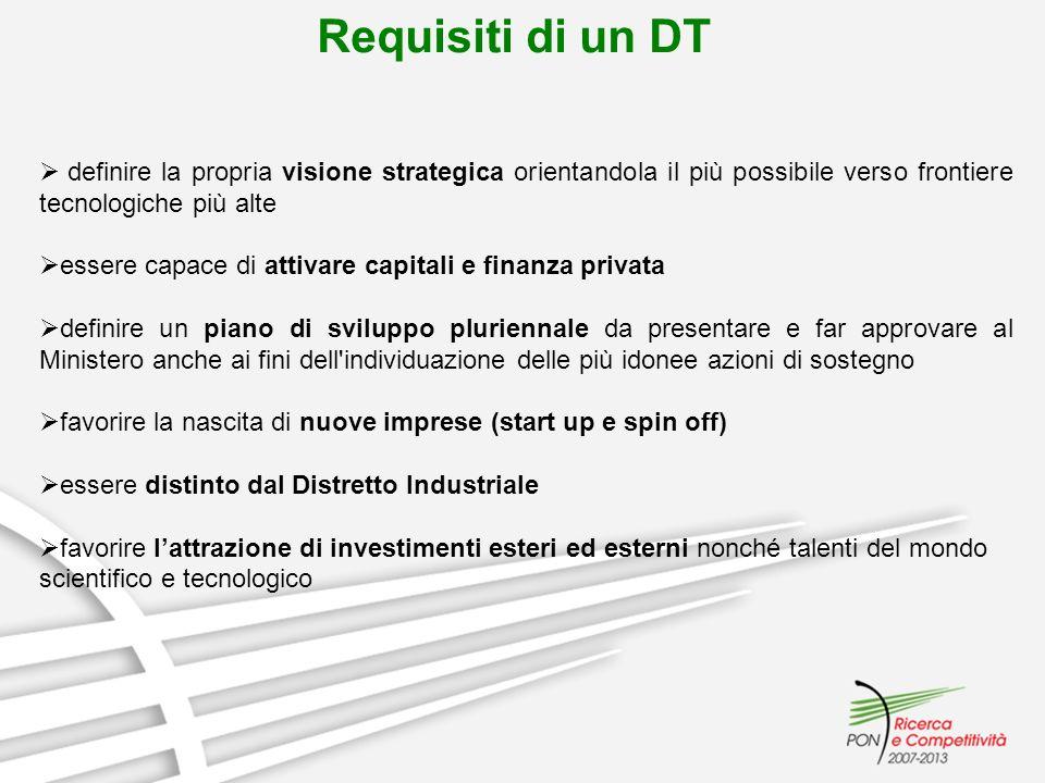 Requisiti di un DTdefinire la propria visione strategica orientandola il più possibile verso frontiere tecnologiche più alte.